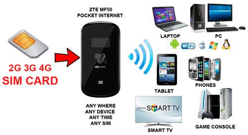 chto takoe mobilnyj hotspot3