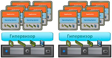 nastrojka virtualnogo vps vds servera windows1