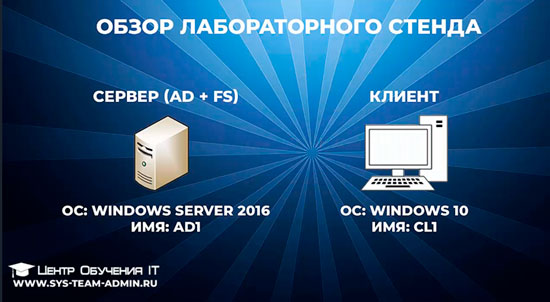 nastrojki kvot dlya papok v windows server 2016 2