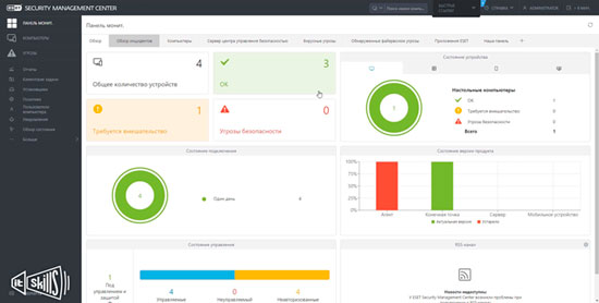 obzor eset nod32 smart security business edition 2