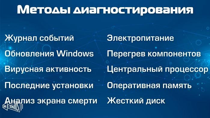 perezagruzhaetsya ili vyklyuchaetsya kompyuter 6